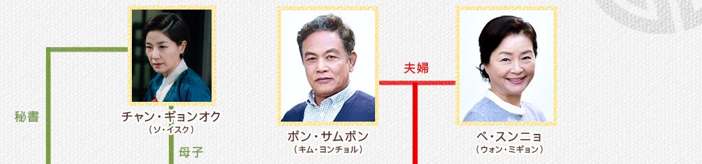 BS日テレ - 韓国ドラマ「ハッピー・レストラン~家和萬事成~」番組 ...