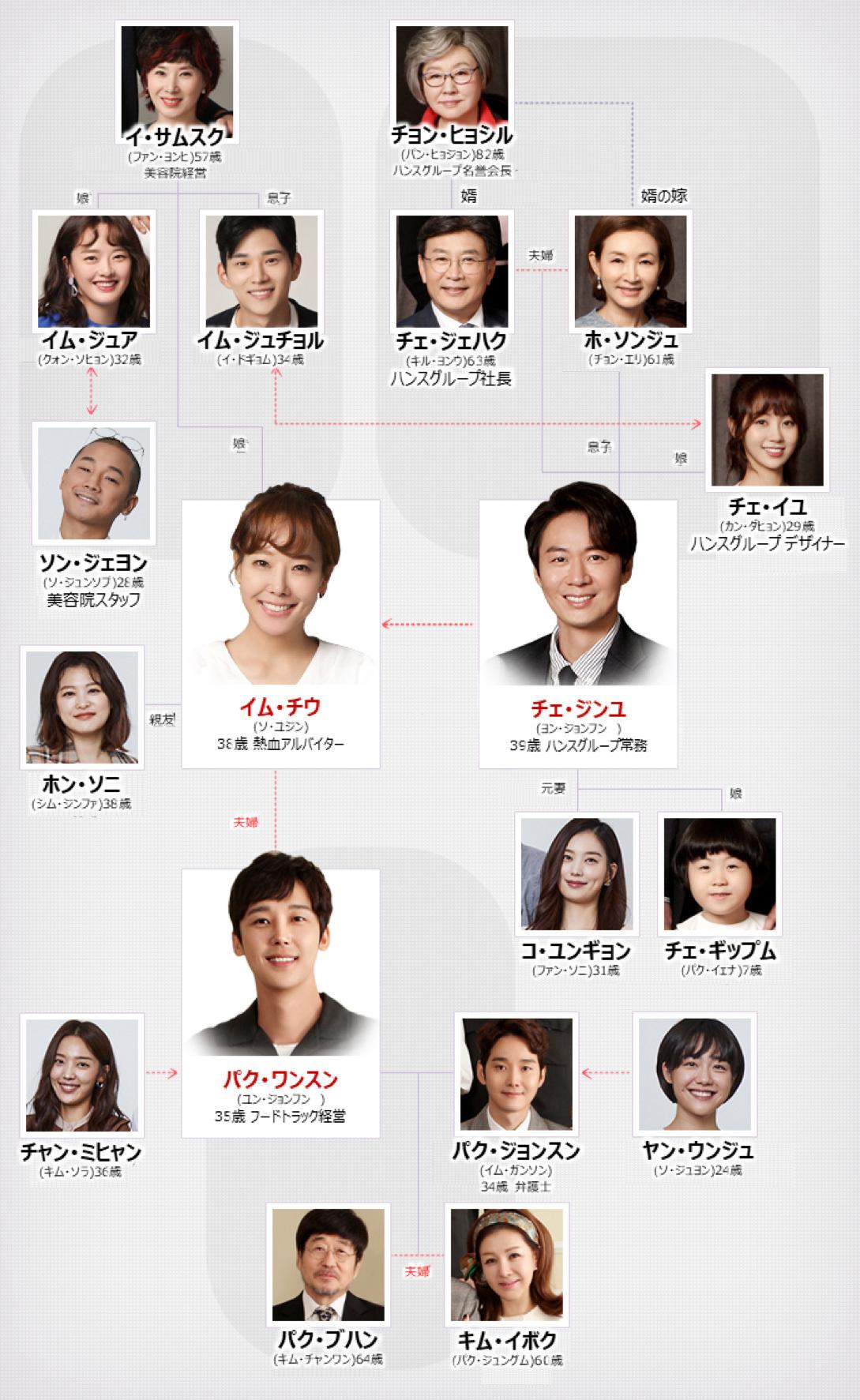 実況 ◆ テレビ東京 14904 (3)