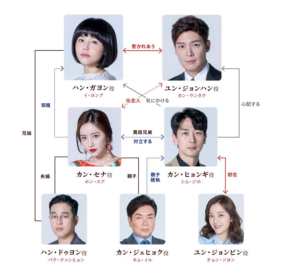 Bs 韓国 ドラマ 番組 表 これから始まる韓国ドラマ 放送予定(BS・テレビ東京・TOKYO...